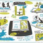 Teylers Museum rondleiding leeszaal visual notes